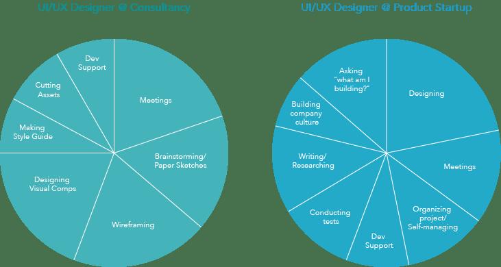 designercharts